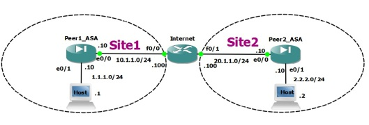 IPsec-Sample-diagram
